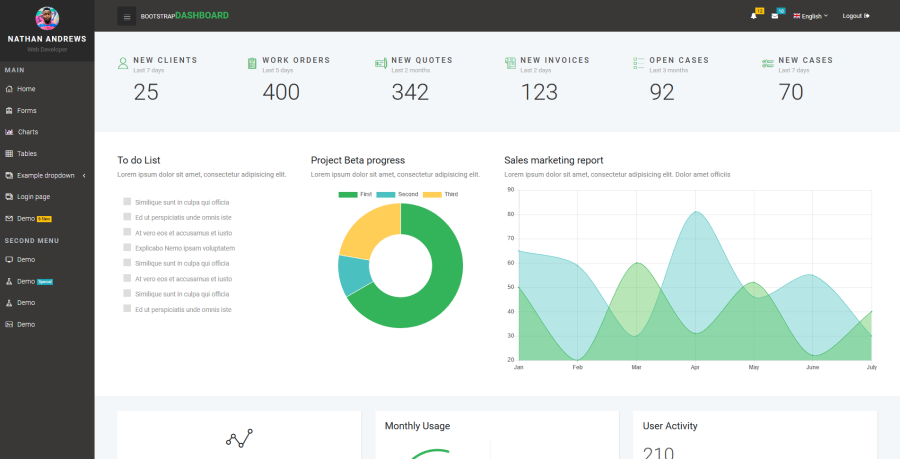 best free bootstrap admin dashboard templates  free